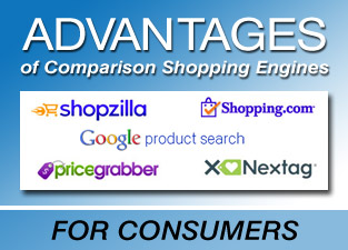 Advantages of Comparison Shopping for Consumers