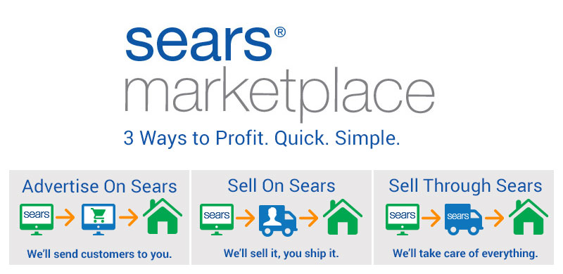 Sears Marketplace
