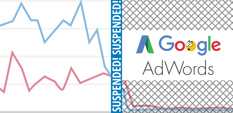 Adwords Account Suspension
