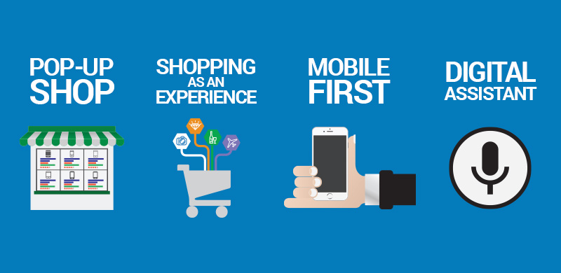 Digital Trends Retailers Must Know to Thrive