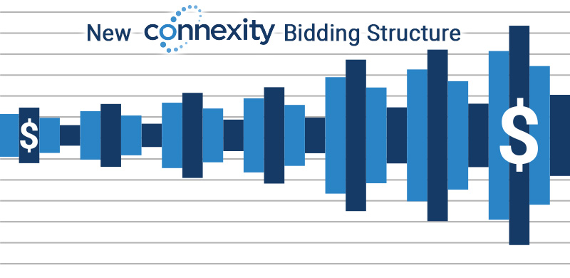 Connexity New Bidding Change