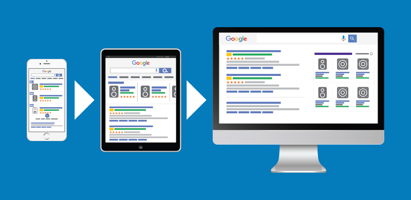 How Google AdWords is Approaching the Mobile-First World