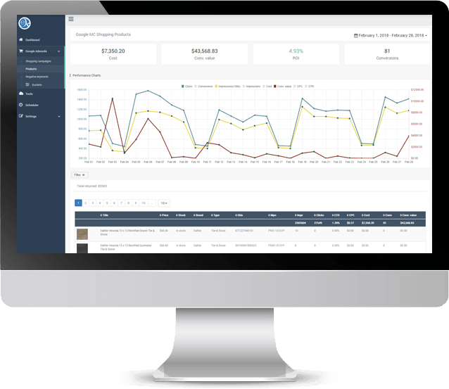Optimizing Product Data Feeds For Increased Performance