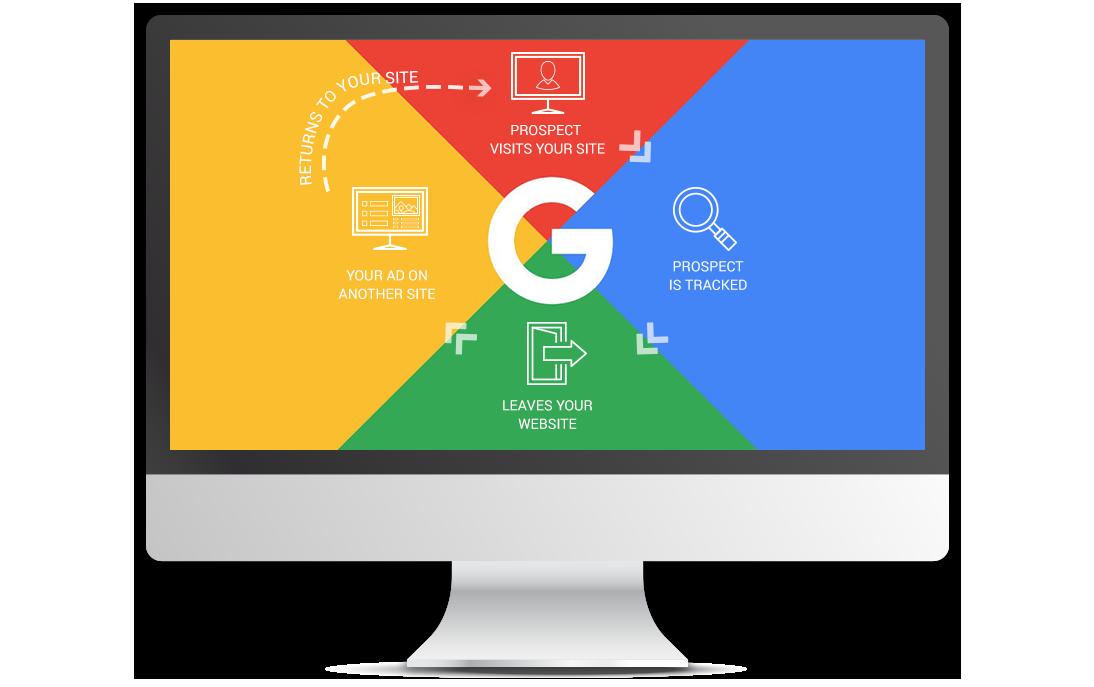 Google remarketing explained
