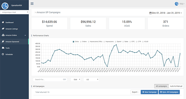 OpSeller Amazon PPC Dashboard