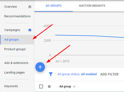 Create Single Product Ad Groups