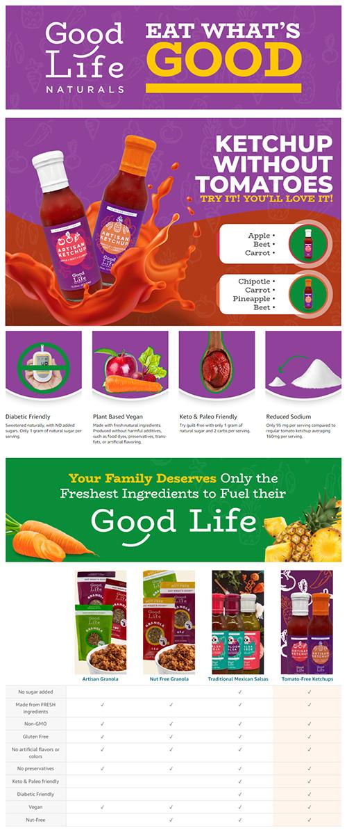 Good Life Naturals Ketchup A+ Page Example